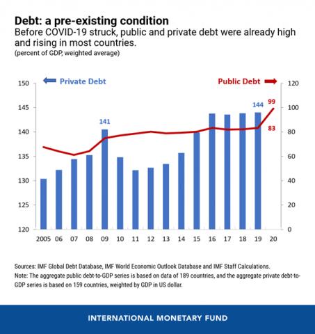 solución de la deuda